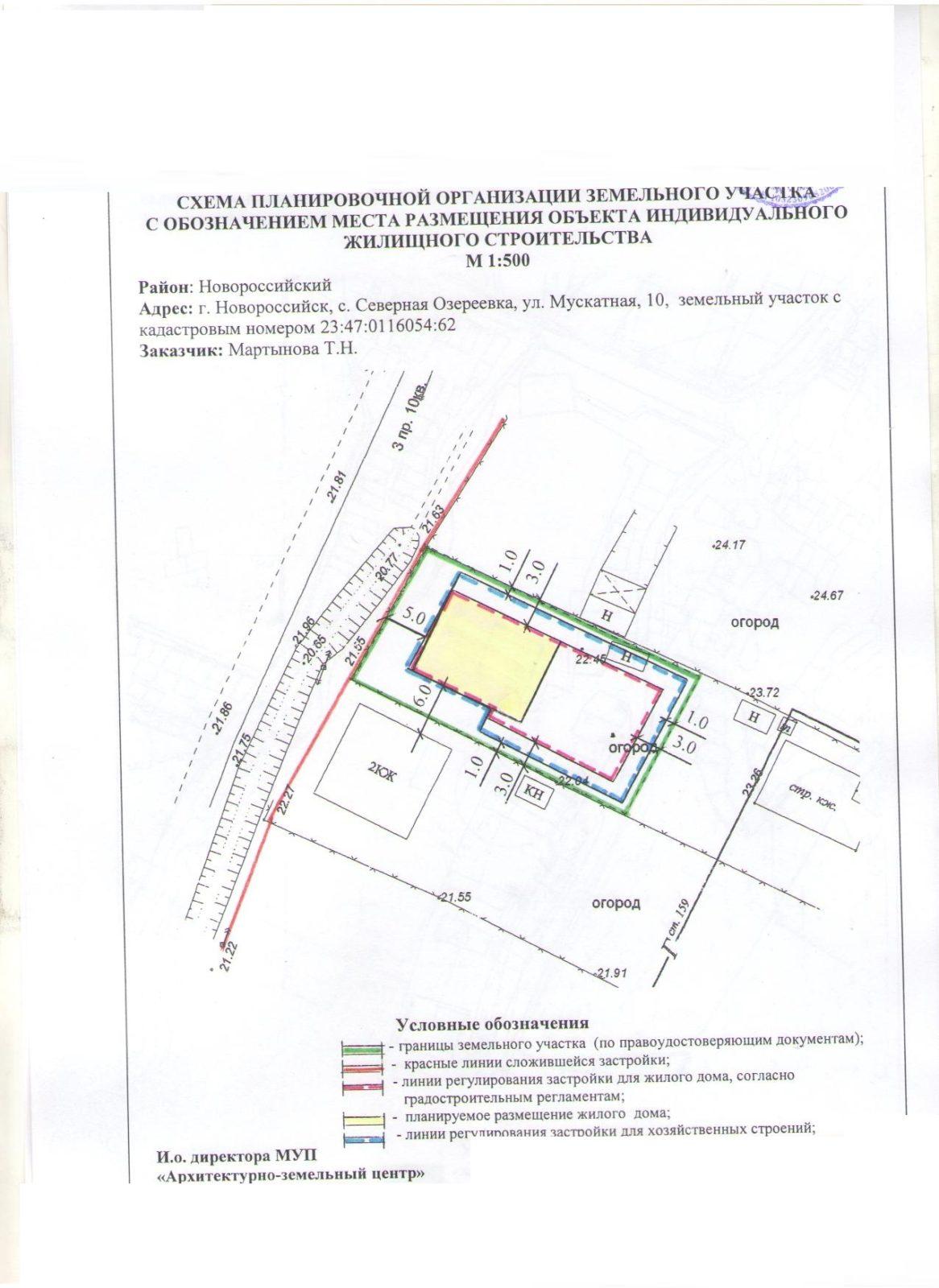 Схема планировки земельного участка фото 582